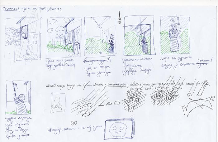 Razrada - postavljanje kadrova za animaciju Svetlost